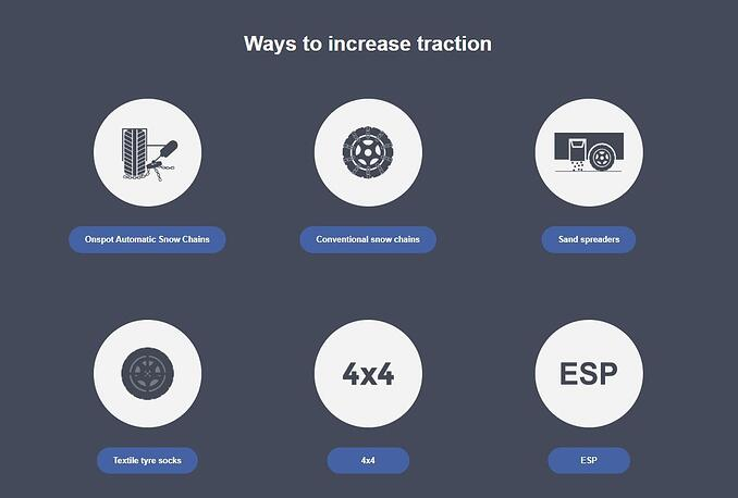 Ways to increase traction International version