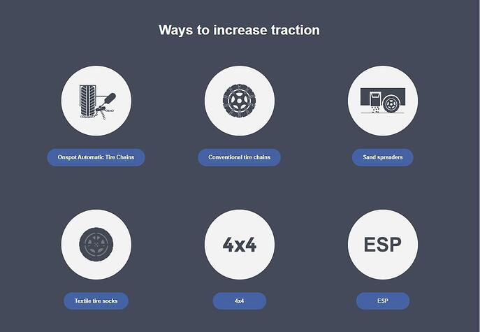 Ways to increase traction North American version