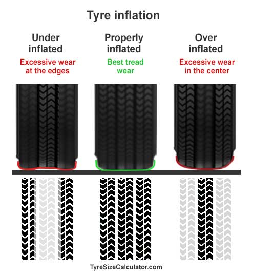 tyre-pressure-tread-wear-tyre-tracks-comparison